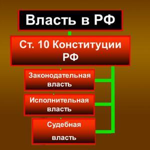 Органы власти Коврова